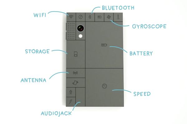 Motorola поддержала идею создания модульных смартфонов